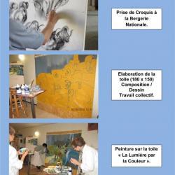 Petit rappel: les étapes de la réalisation de la fresque.